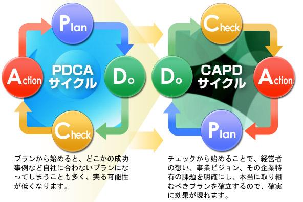 capd.jpg